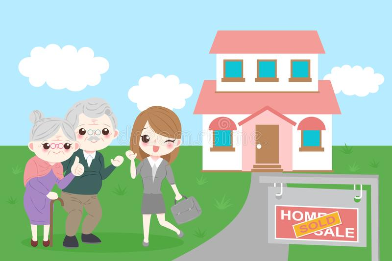 How to buy a cute home fast, how to qualify                         for a loan and how long does it take?