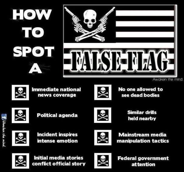 Does the USA/ CIA do false flag operations?                       REGULARLY. DAILY.
