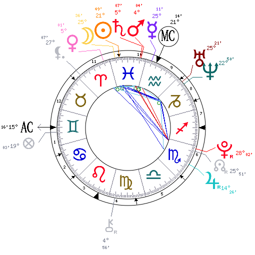 CHRISTINA GRIMMIE                                                           horoscope,                                                           afflicted just                                                           as OMAR's was,                                                           just as                                                           ORLANDO's was                                                           by transiting                                                           MARS IN                                                           SCORPIO